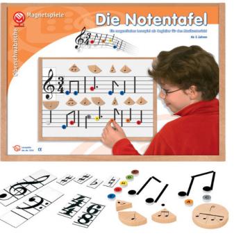 Die Notentafel - Lernspiel